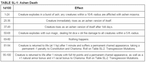 ashen death table SL-1